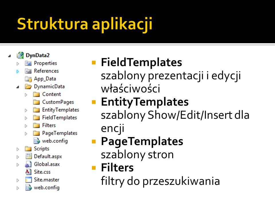 Struktura aplikacji FieldTemplates szablony prezentacji i edycji właściwości. EntityTemplates szablony Show/Edit/Insert dla encji.