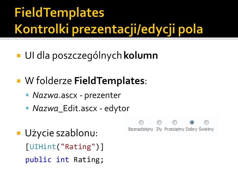 FieldTemplates Kontrolki prezentacji/edycji pola