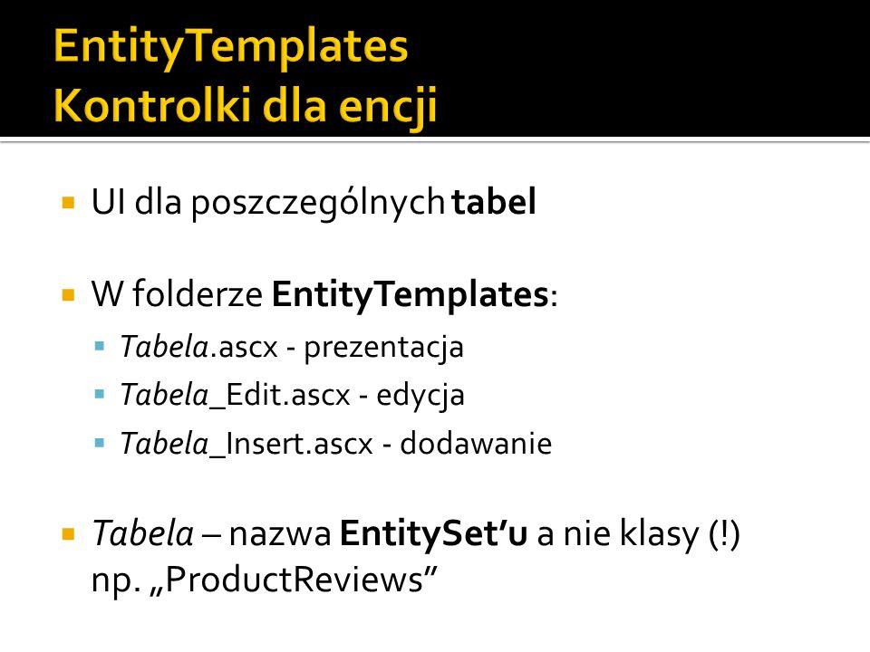 EntityTemplates Kontrolki dla encji