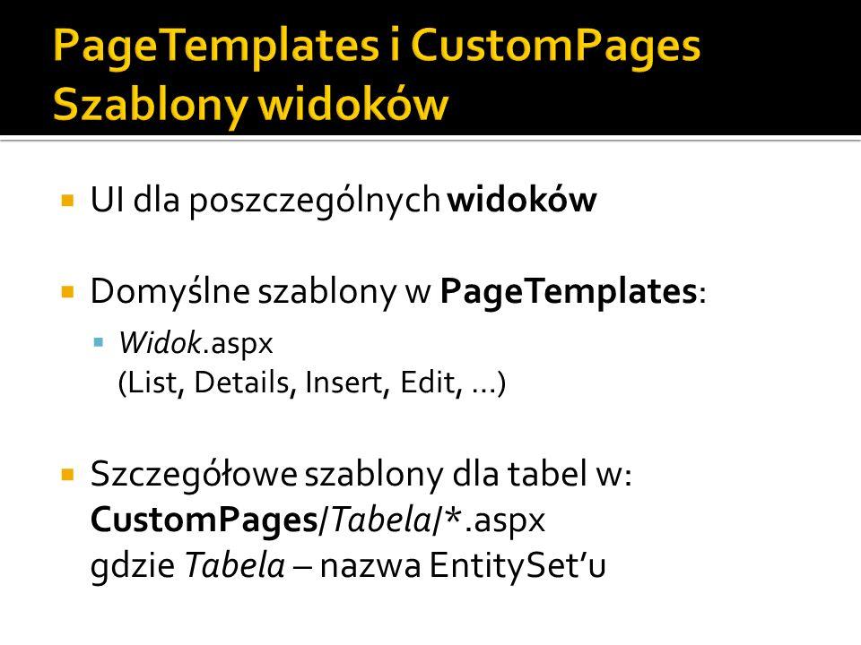 PageTemplates i CustomPages Szablony widoków