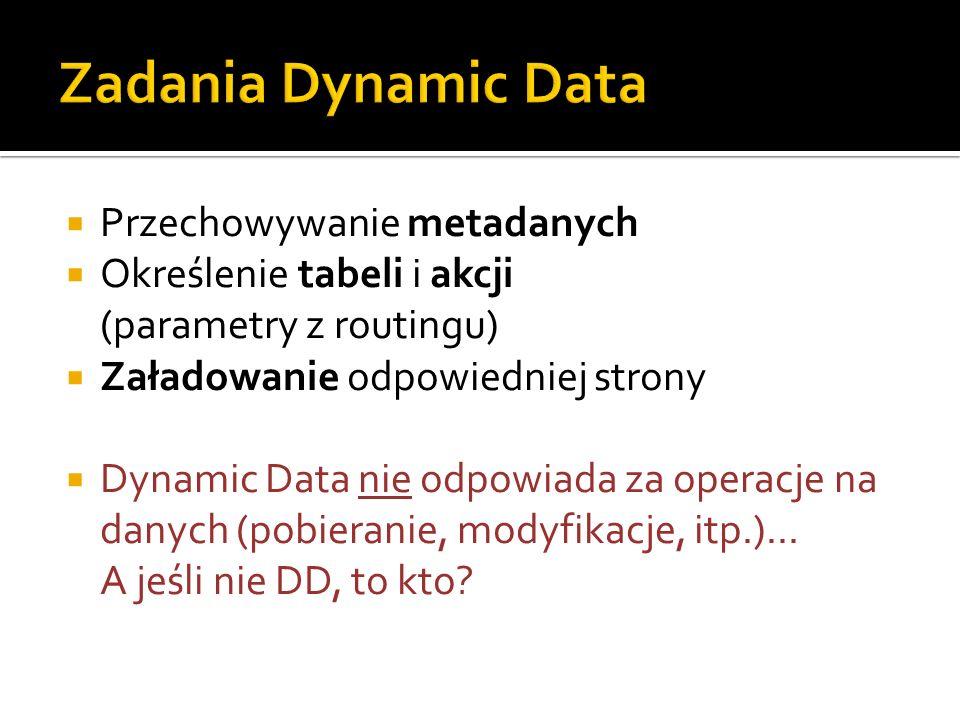 Zadania Dynamic Data Przechowywanie metadanych