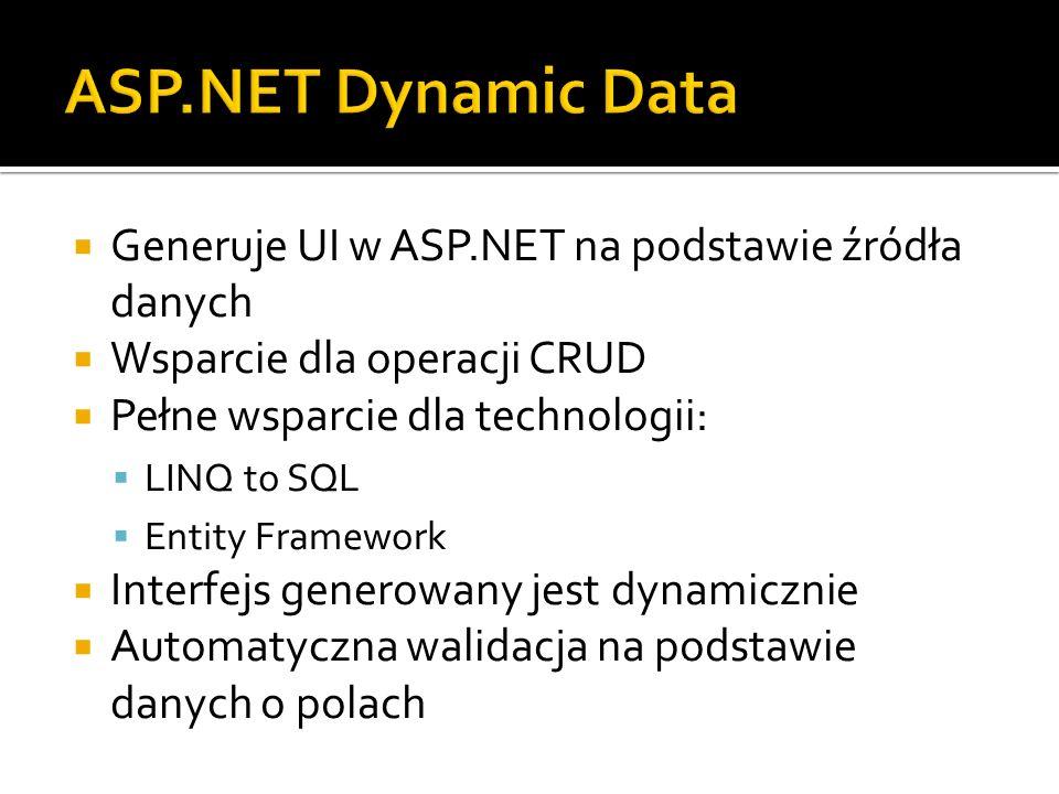 ASP.NET Dynamic Data Generuje UI w ASP.NET na podstawie źródła danych