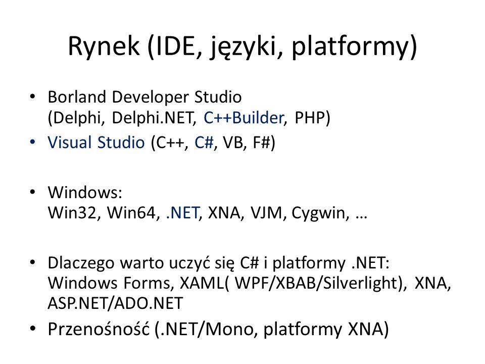 Rynek (IDE, języki, platformy)