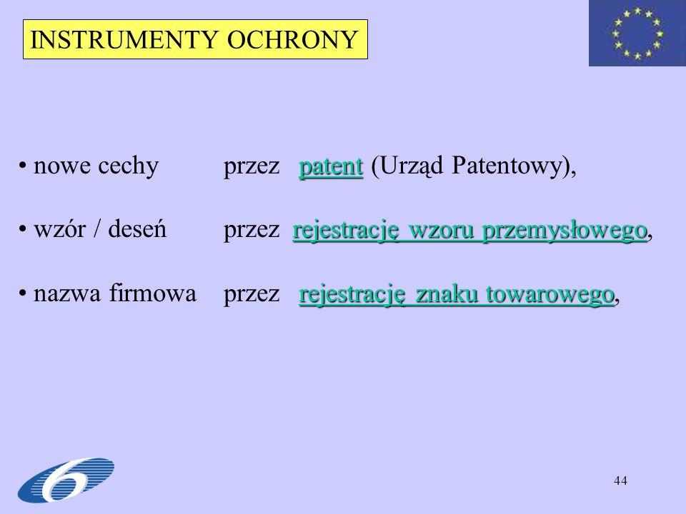 INSTRUMENTY OCHRONY nowe cechy przez patent (Urząd Patentowy), wzór / deseń przez rejestrację wzoru przemysłowego,