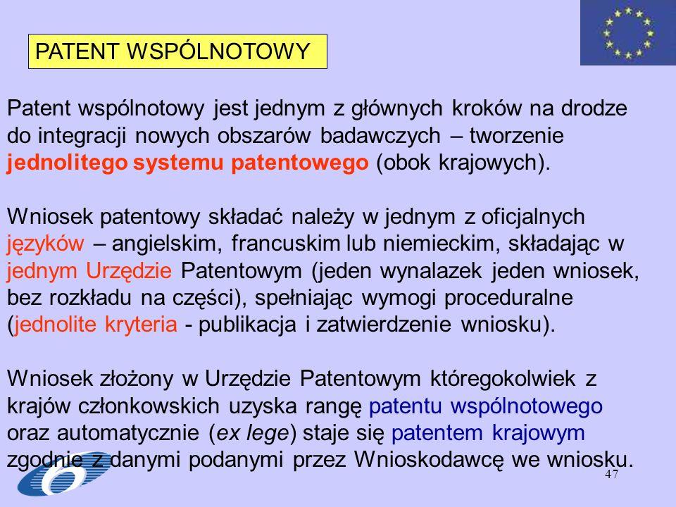 PATENT WSPÓLNOTOWY