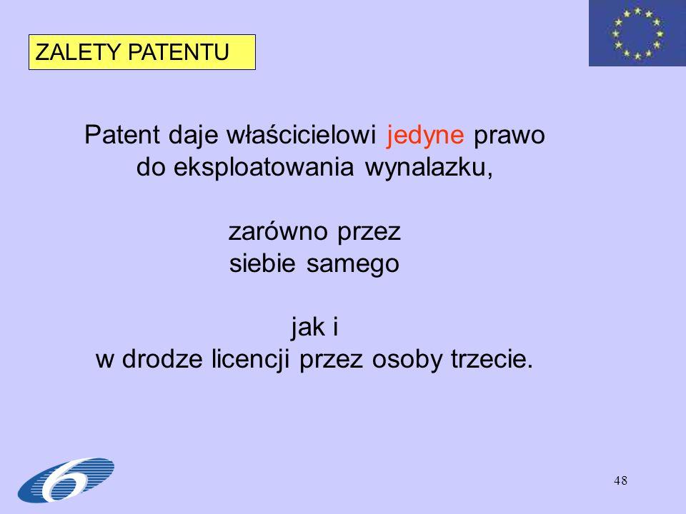 Patent daje właścicielowi jedyne prawo do eksploatowania wynalazku,