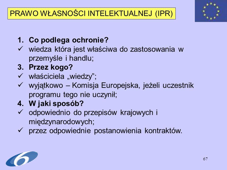PRAWO WŁASNOŚCI INTELEKTUALNEJ (IPR)