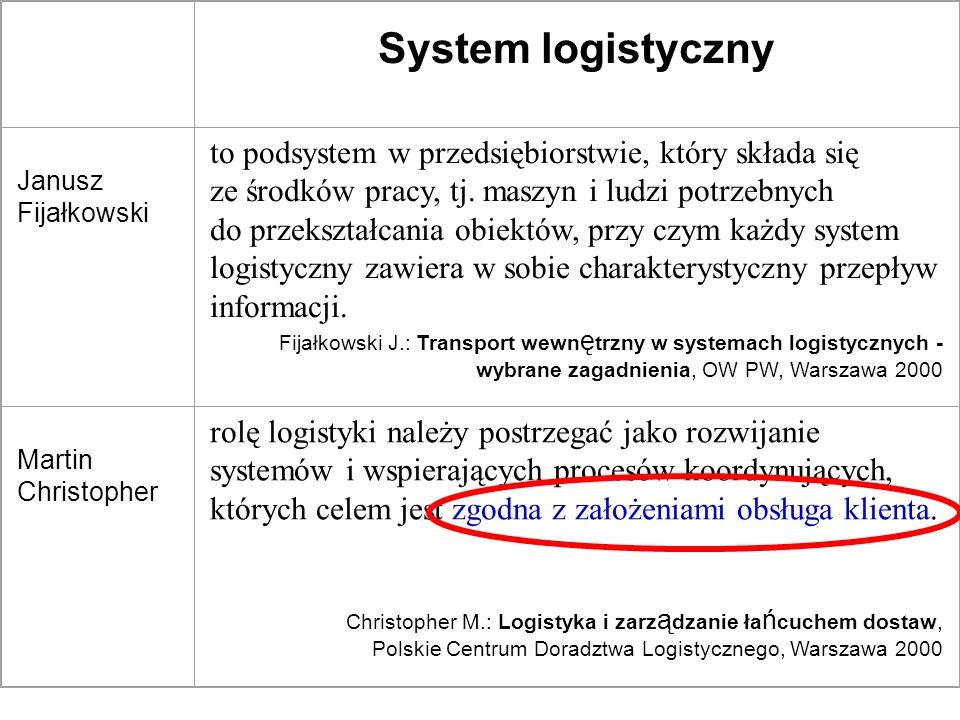 System logistyczny. Janusz Fijałkowski.