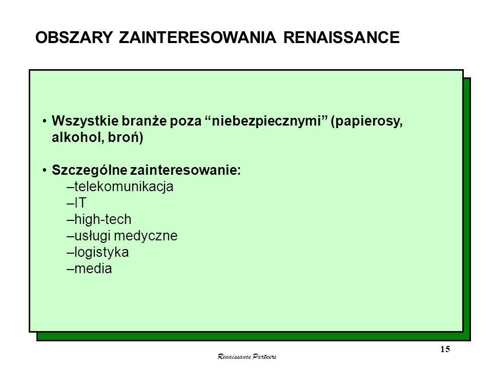 OBSZARY ZAINTERESOWANIA RENAISSANCE