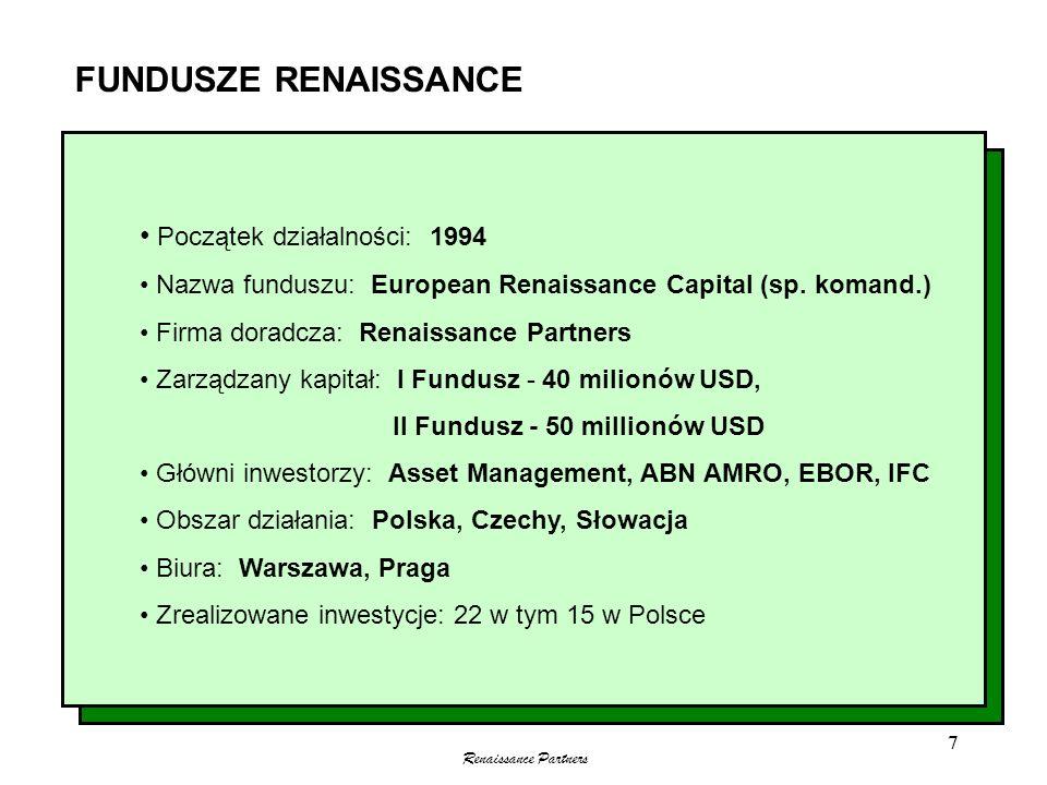 FUNDUSZE RENAISSANCE Początek działalności: 1994