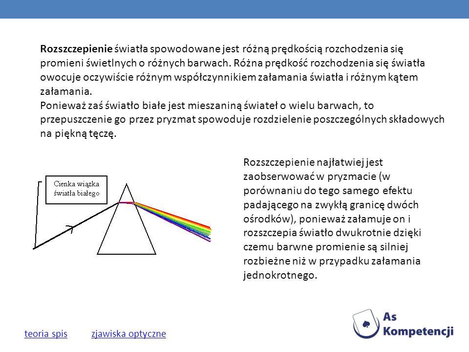 Rozszczepienie światła spowodowane jest różną prędkością rozchodzenia się promieni świetlnych o różnych barwach. Różna prędkość rozchodzenia się światła owocuje oczywiście różnym współczynnikiem załamania światła i różnym kątem załamania. Ponieważ zaś światło białe jest mieszaniną świateł o wielu barwach, to przepuszczenie go przez pryzmat spowoduje rozdzielenie poszczególnych składowych na piękną tęczę.