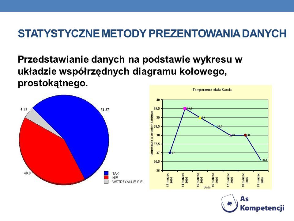 Statystyczne metody prezentowania danych