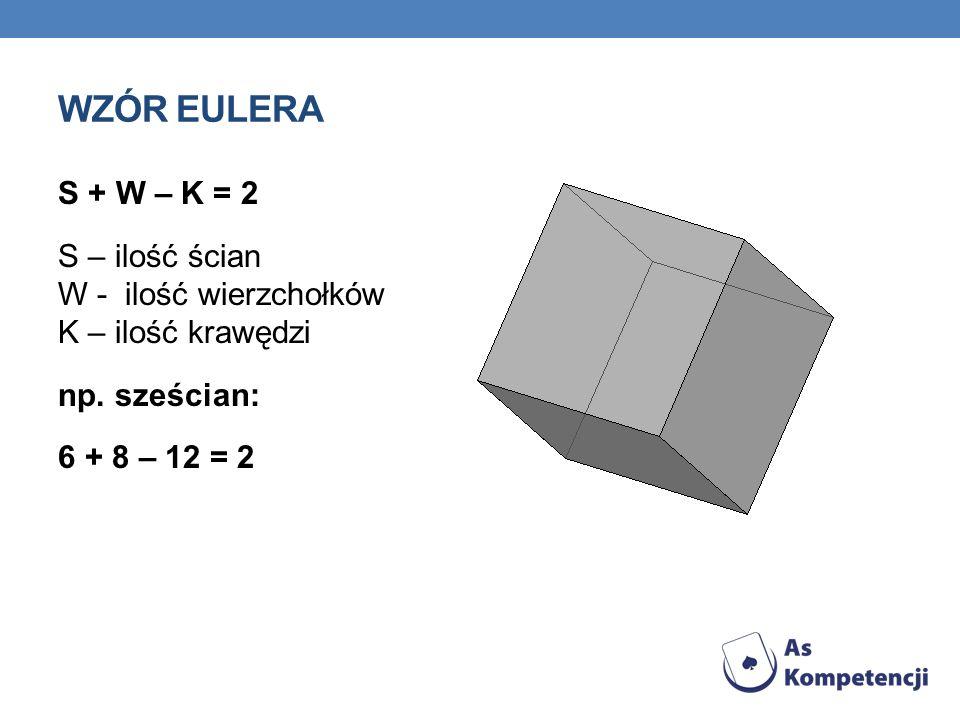 Wzór Eulera S + W – K = 2 S – ilość ścian W - ilość wierzchołków K – ilość krawędzi np.