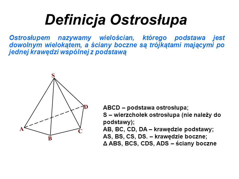 Definicja Ostrosłupa
