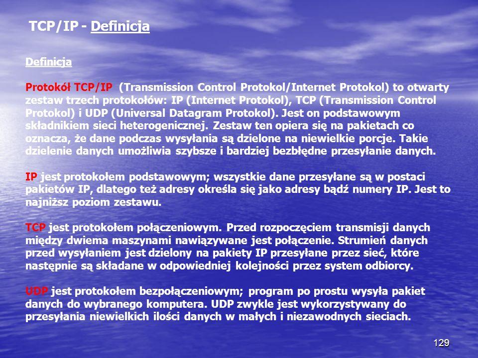 TCP/IP - Definicja Definicja