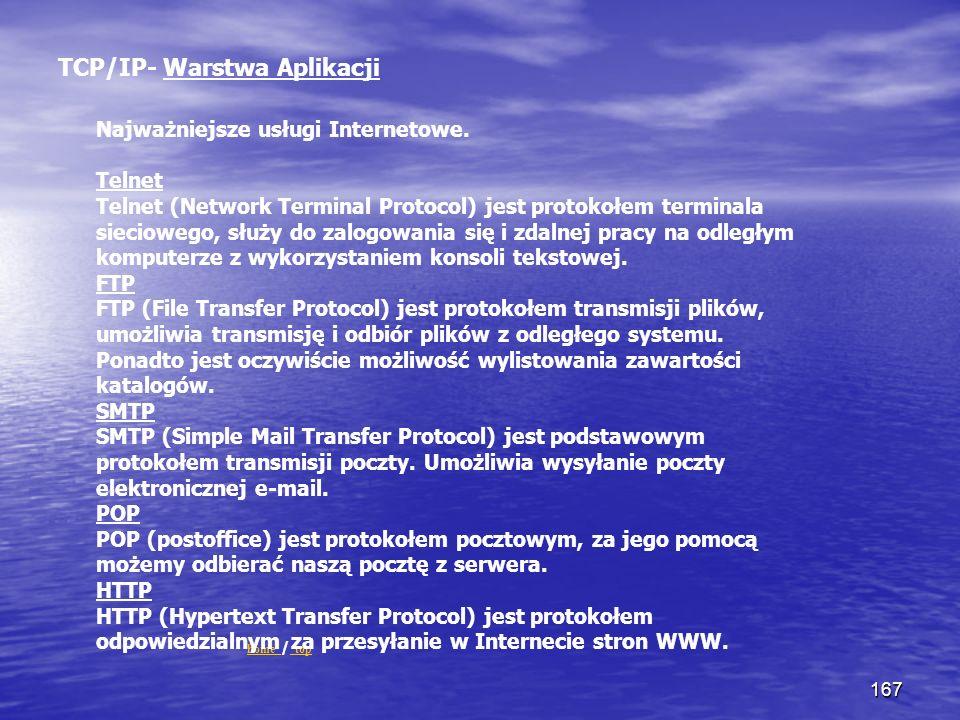 TCP/IP- Warstwa Aplikacji