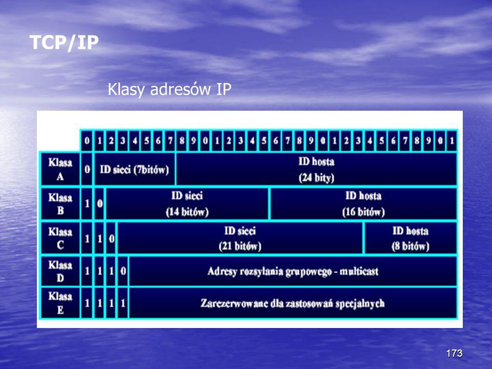 TCP/IP Klasy adresów IP