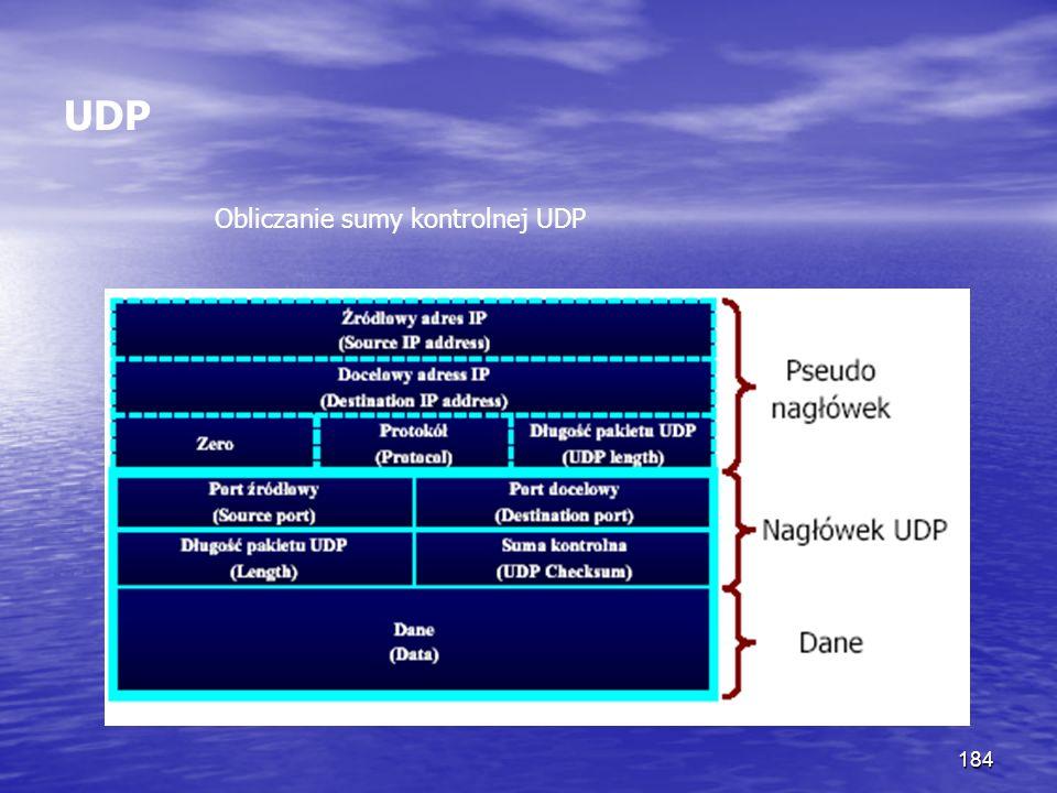 UDP Obliczanie sumy kontrolnej UDP