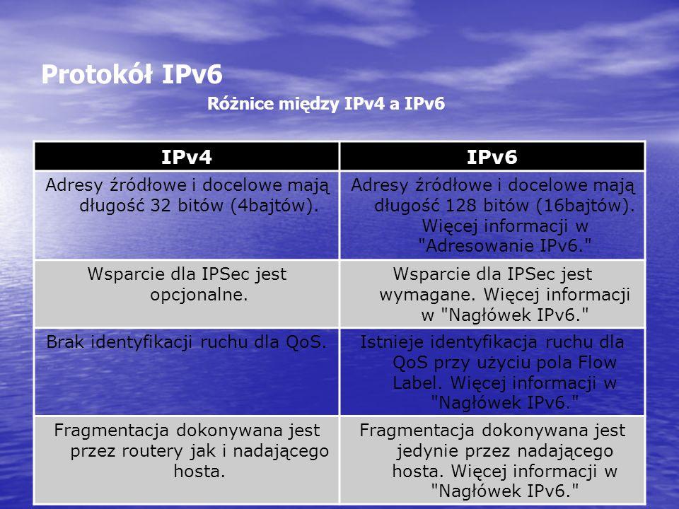 Protokół IPv6 IPv4 IPv6 Różnice między IPv4 a IPv6