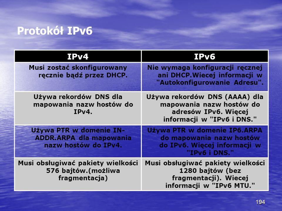 Protokół IPv6 IPv4. IPv6. Musi zostać skonfigurowany ręcznie bądź przez DHCP.