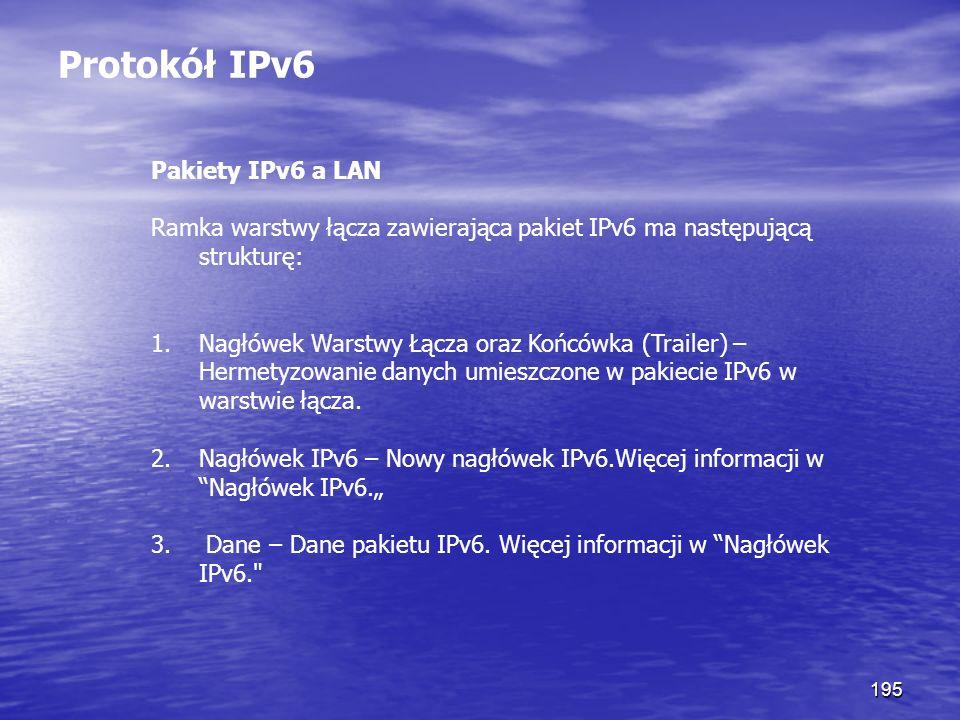 Protokół IPv6 Pakiety IPv6 a LAN