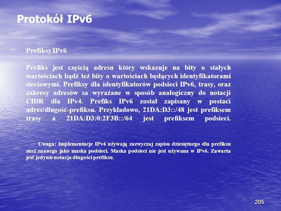 Protokół IPv6 Prefiksy IPv6
