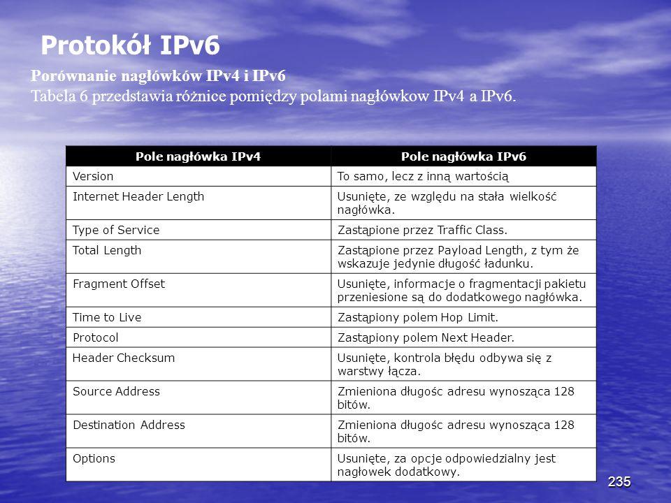 Protokół IPv6 Porównanie nagłówków IPv4 i IPv6 Tabela 6 przedstawia różnice pomiędzy polami nagłówkow IPv4 a IPv6.