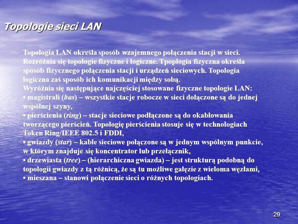 Topologie sieci LAN