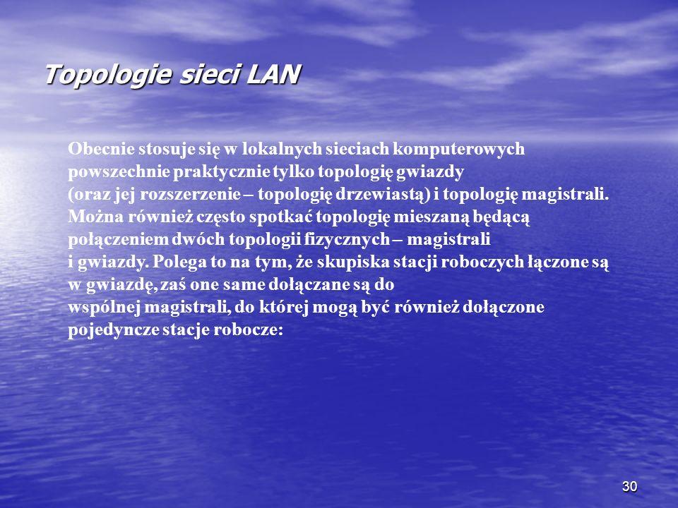 Topologie sieci LAN Obecnie stosuje się w lokalnych sieciach komputerowych powszechnie praktycznie tylko topologię gwiazdy.