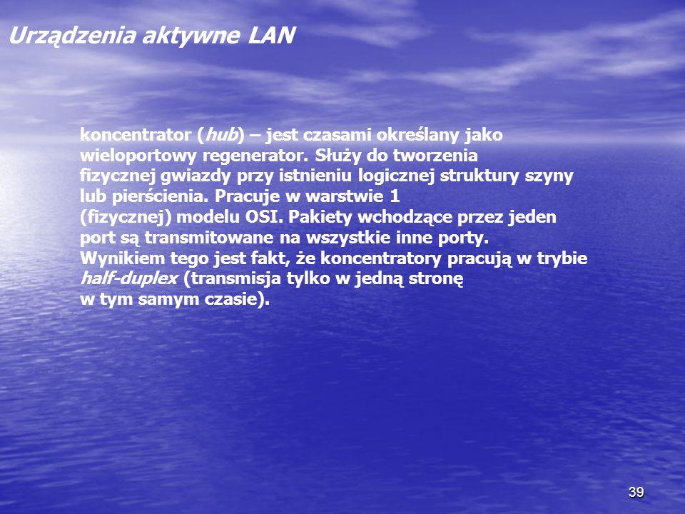 Urządzenia aktywne LAN