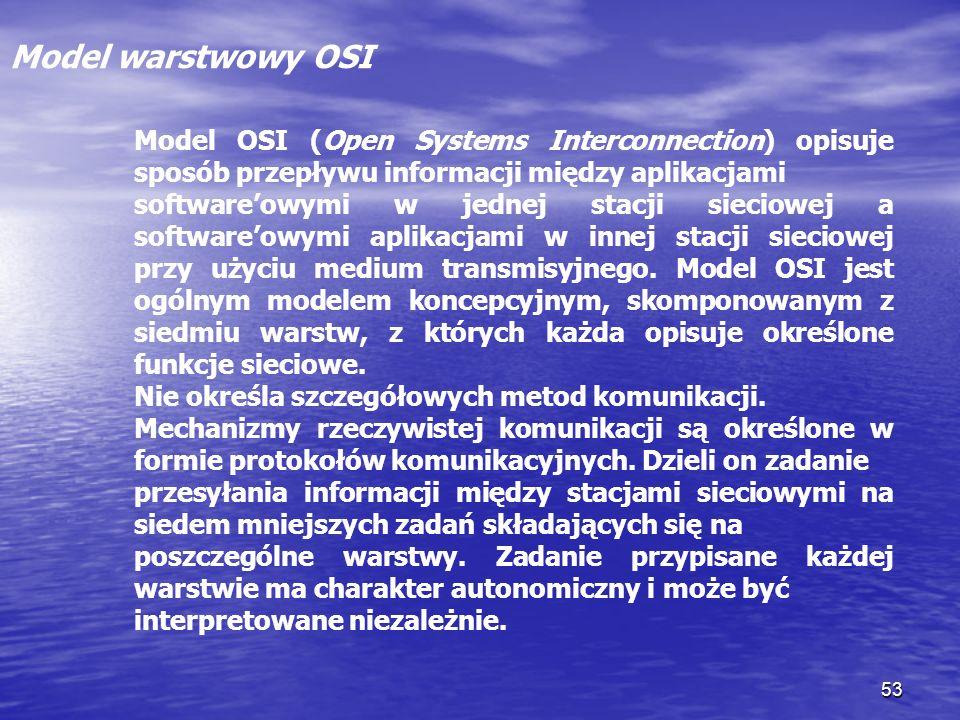 Model warstwowy OSI Model OSI (Open Systems Interconnection) opisuje sposób przepływu informacji między aplikacjami.