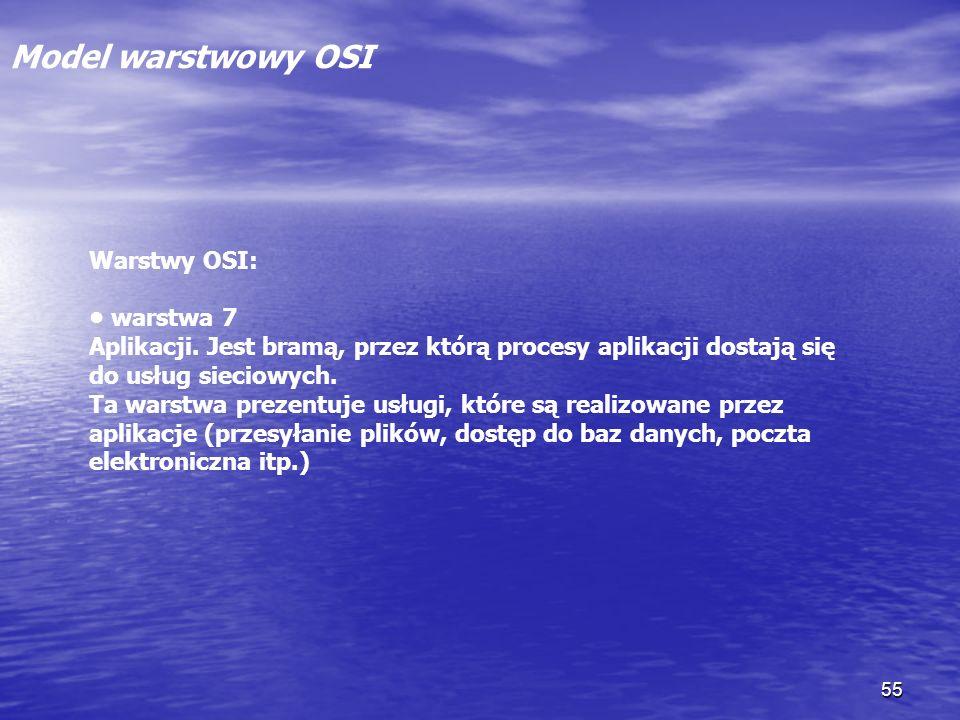 Model warstwowy OSI Warstwy OSI: • warstwa 7