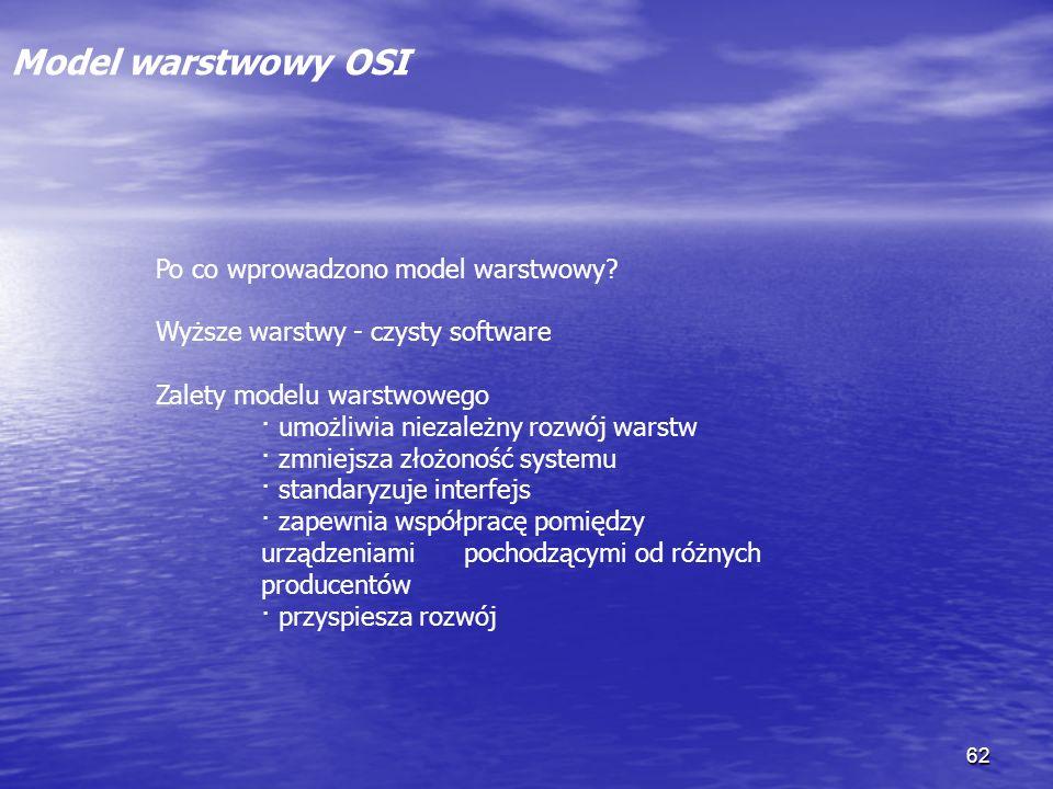 Model warstwowy OSI Po co wprowadzono model warstwowy