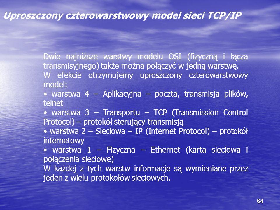 Uproszczony czterowarstwowy model sieci TCP/IP