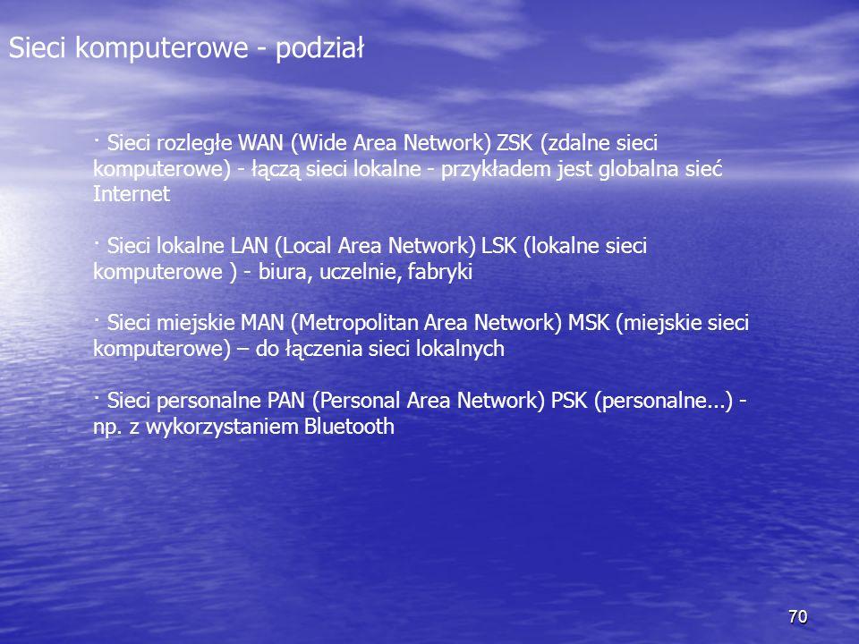 Sieci komputerowe - podział