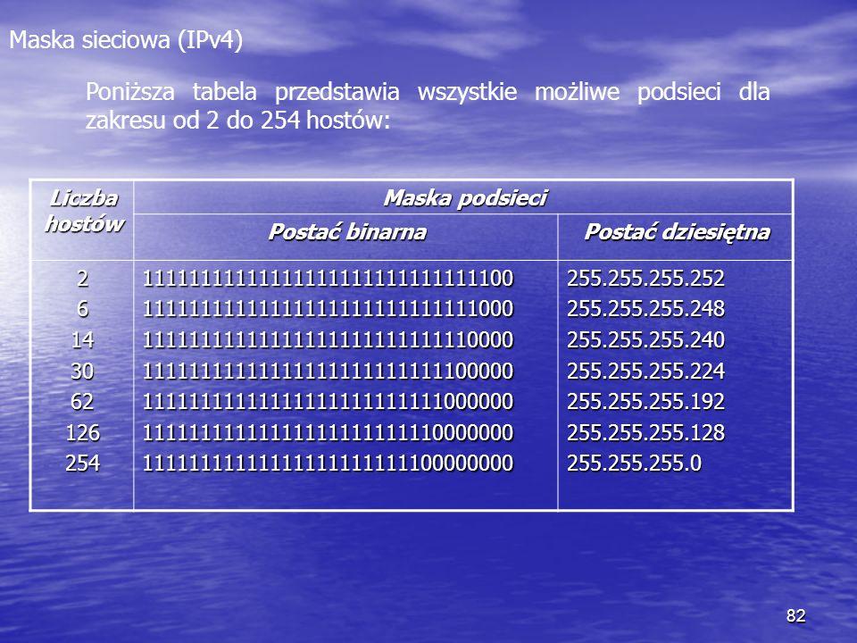 Maska sieciowa (IPv4) Poniższa tabela przedstawia wszystkie możliwe podsieci dla zakresu od 2 do 254 hostów: