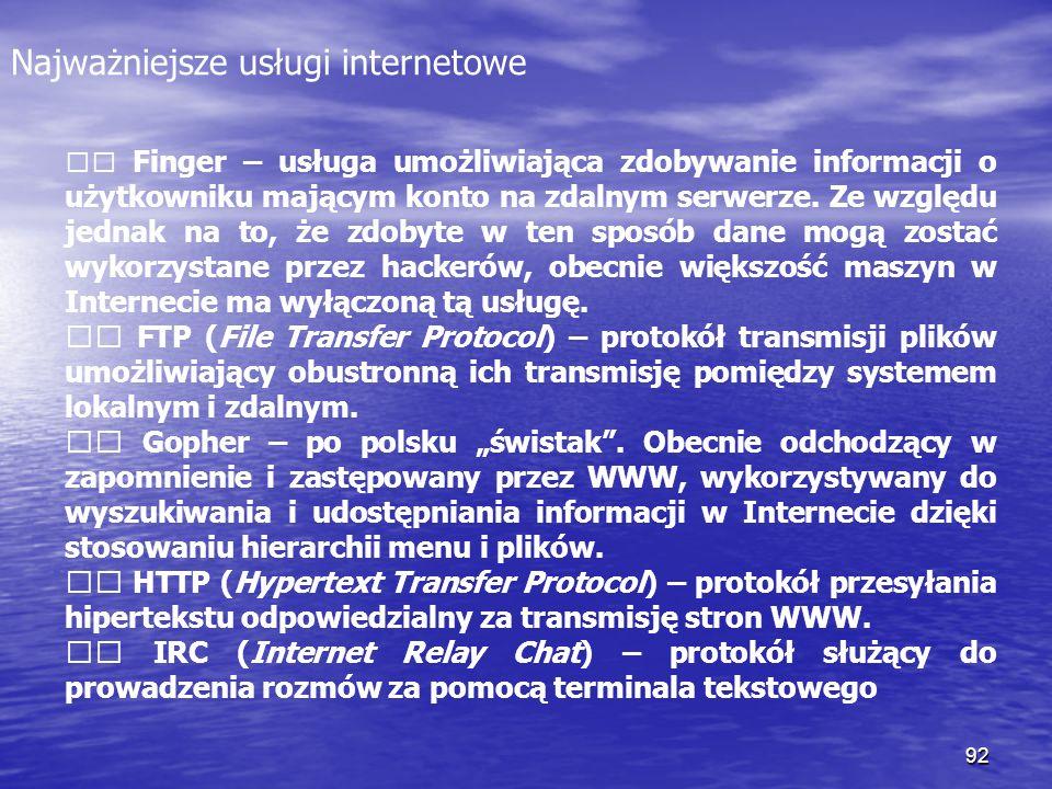 Najważniejsze usługi internetowe