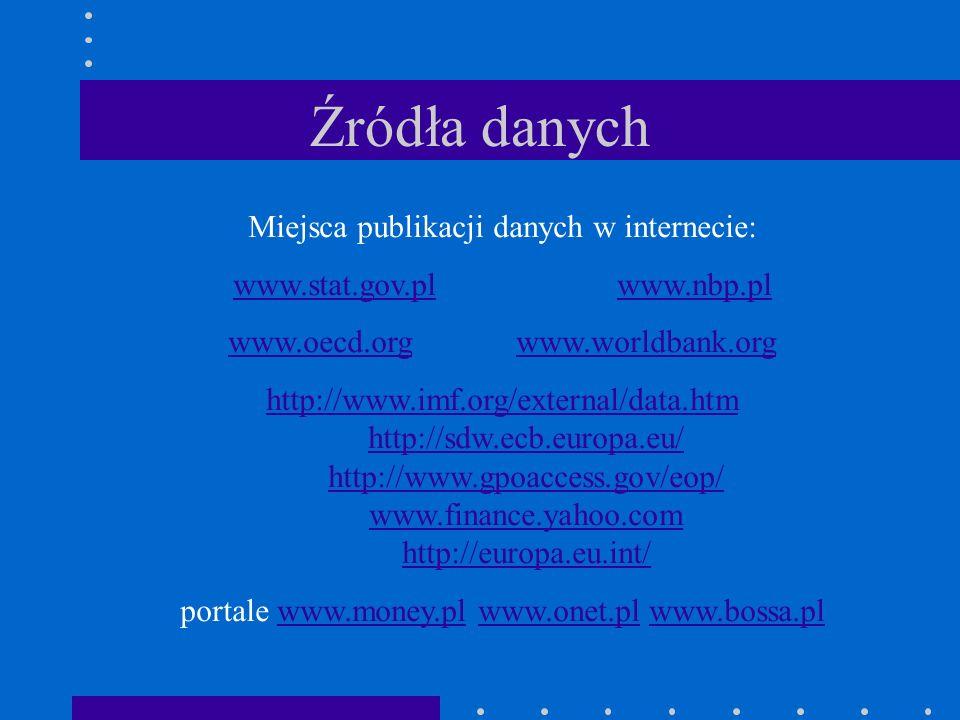 Źródła danych Miejsca publikacji danych w internecie: