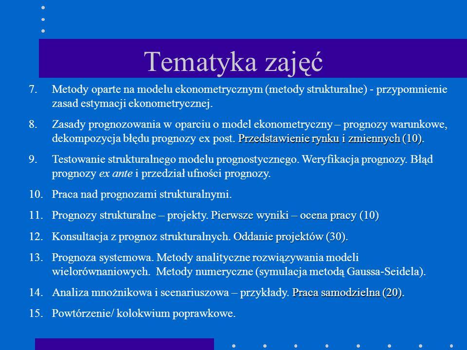 Tematyka zajęć Metody oparte na modelu ekonometrycznym (metody strukturalne) - przypomnienie zasad estymacji ekonometrycznej.