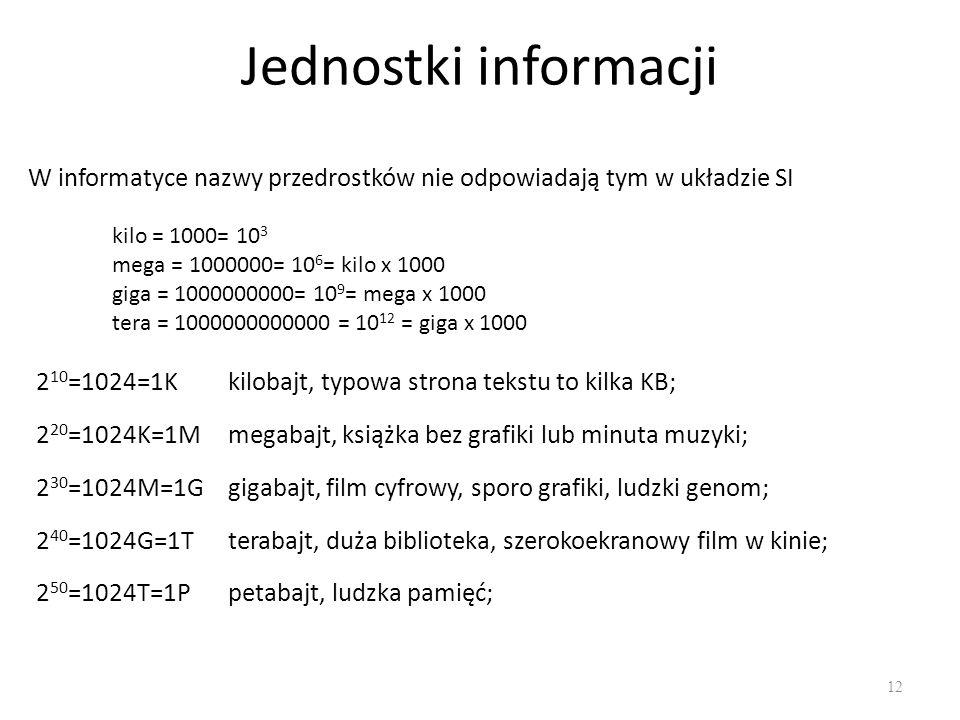 Jednostki informacji W informatyce nazwy przedrostków nie odpowiadają tym w układzie SI. kilo = 1000= 103.