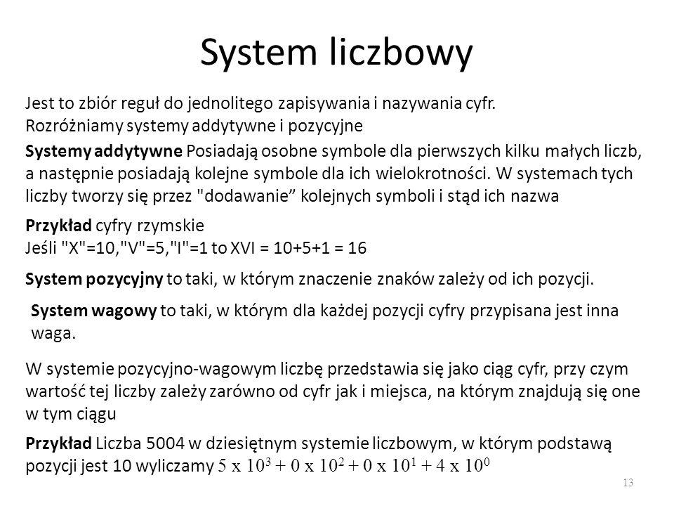 System liczbowy Jest to zbiór reguł do jednolitego zapisywania i nazywania cyfr. Rozróżniamy systemy addytywne i pozycyjne.