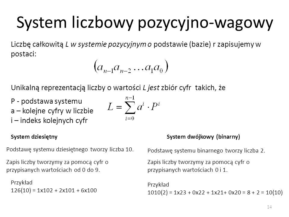 System liczbowy pozycyjno-wagowy