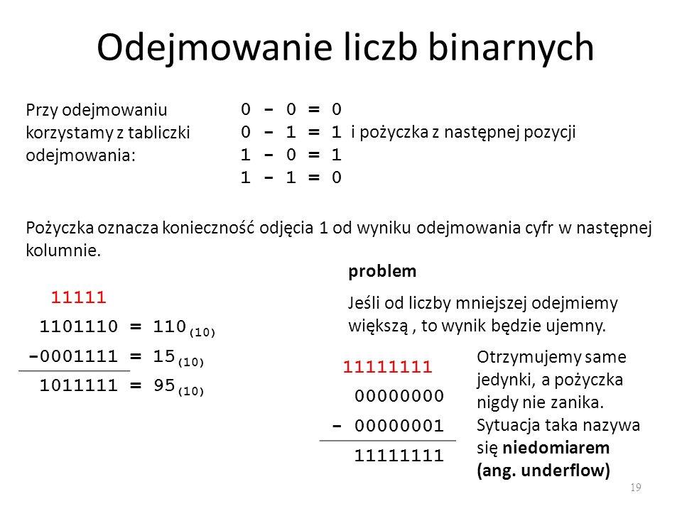 Odejmowanie liczb binarnych