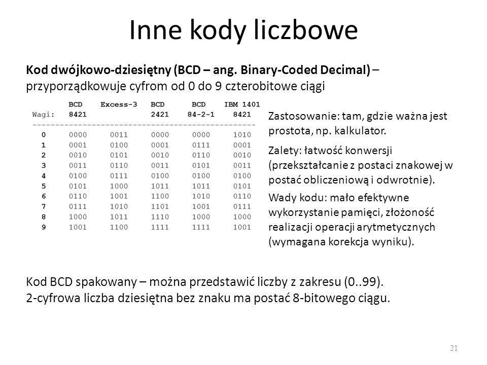 Inne kody liczbowe Kod dwójkowo-dziesiętny (BCD – ang. Binary-Coded Decimal) – przyporządkowuje cyfrom od 0 do 9 czterobitowe ciągi.