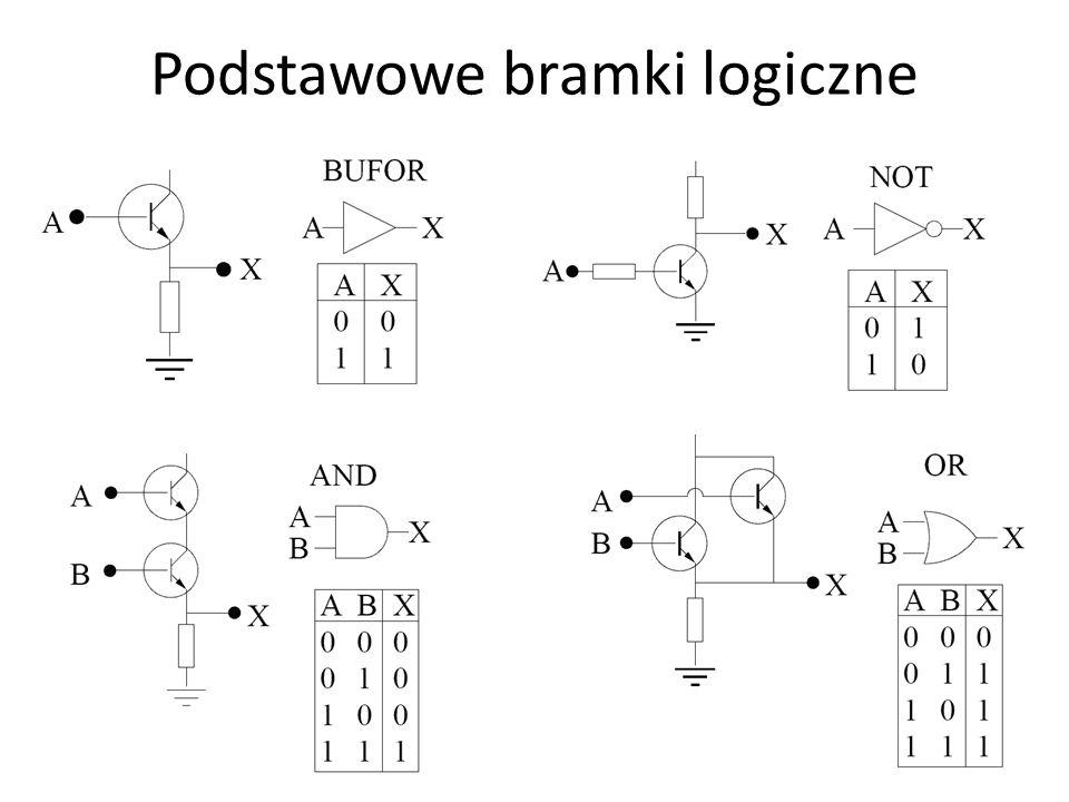 Podstawowe bramki logiczne