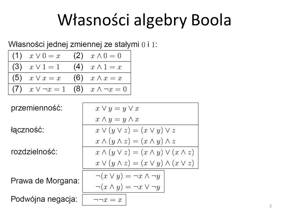 Własności algebry Boola