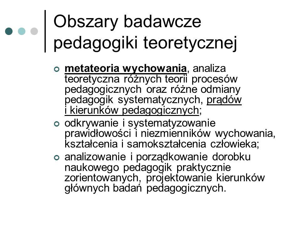 Obszary badawcze pedagogiki teoretycznej