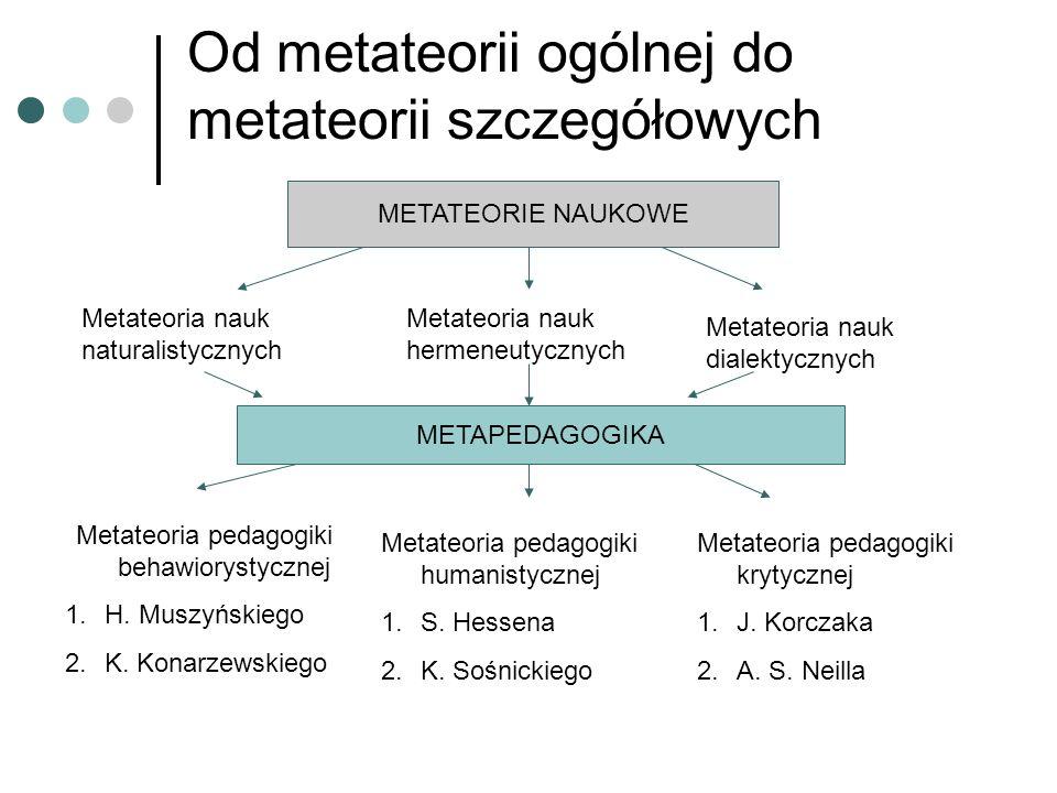Od metateorii ogólnej do metateorii szczegółowych