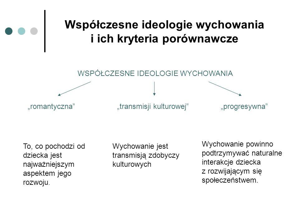 Współczesne ideologie wychowania i ich kryteria porównawcze