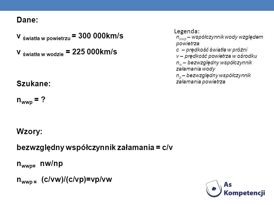 Dane: v światła w powietrzu = 300 000km/s v światła w wodzie = 225 000km/s Szukane: nwwp = Wzory: bezwzględny współczynnik załamania = c/v nwwp= nw/np nwwp = (c/vw)/(c/vp)=vp/vw